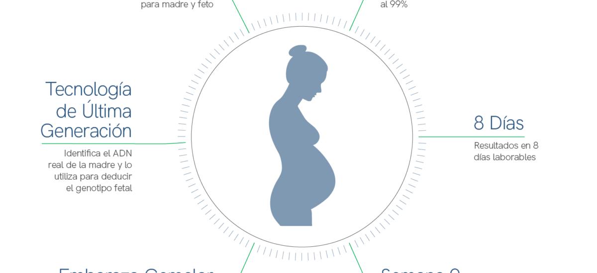 ¿Sabes qué es el test prenatal no invasivo?